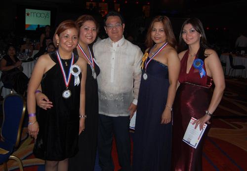 Langauge Discrimination with Filipino Nurses