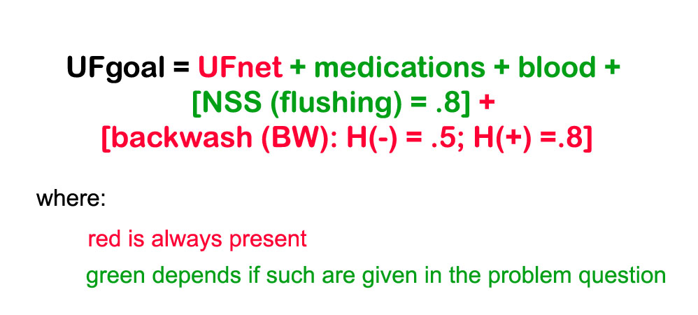 Understanding (UF) Ultrafiltration Goals Formula